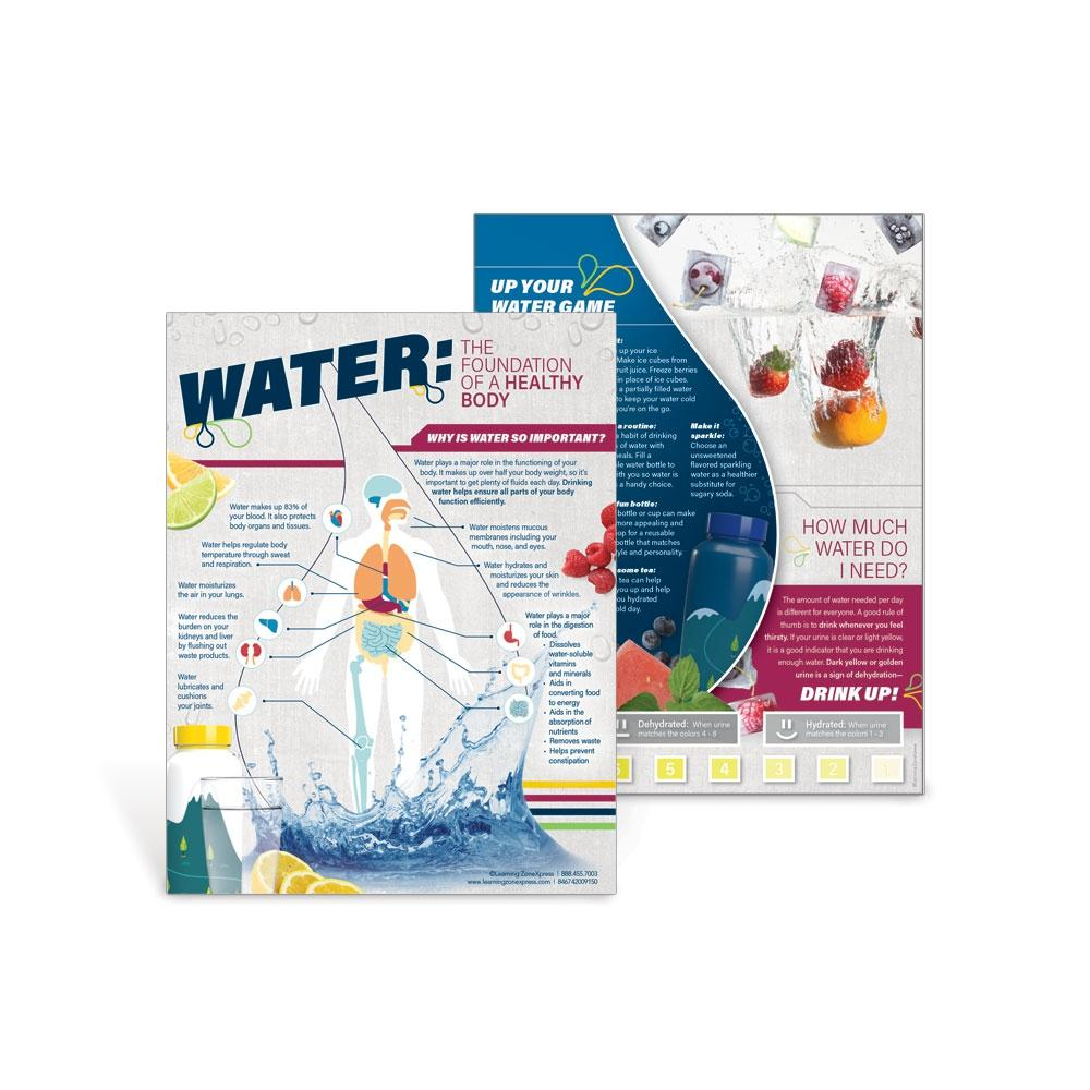 Water: The Foundation of a Healthy Body Handouts