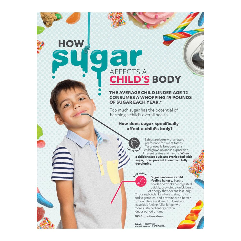 How Sugar Affects A Child's Body Handouts