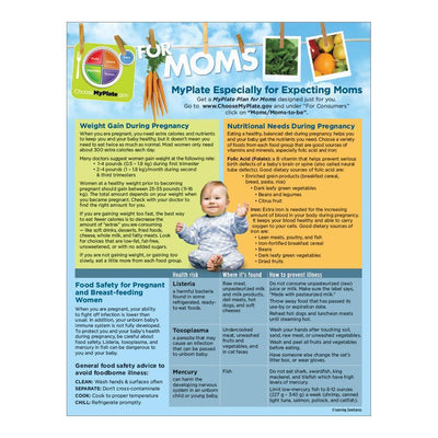 MyPlate Expecting Moms Handout for Pregnancy Back