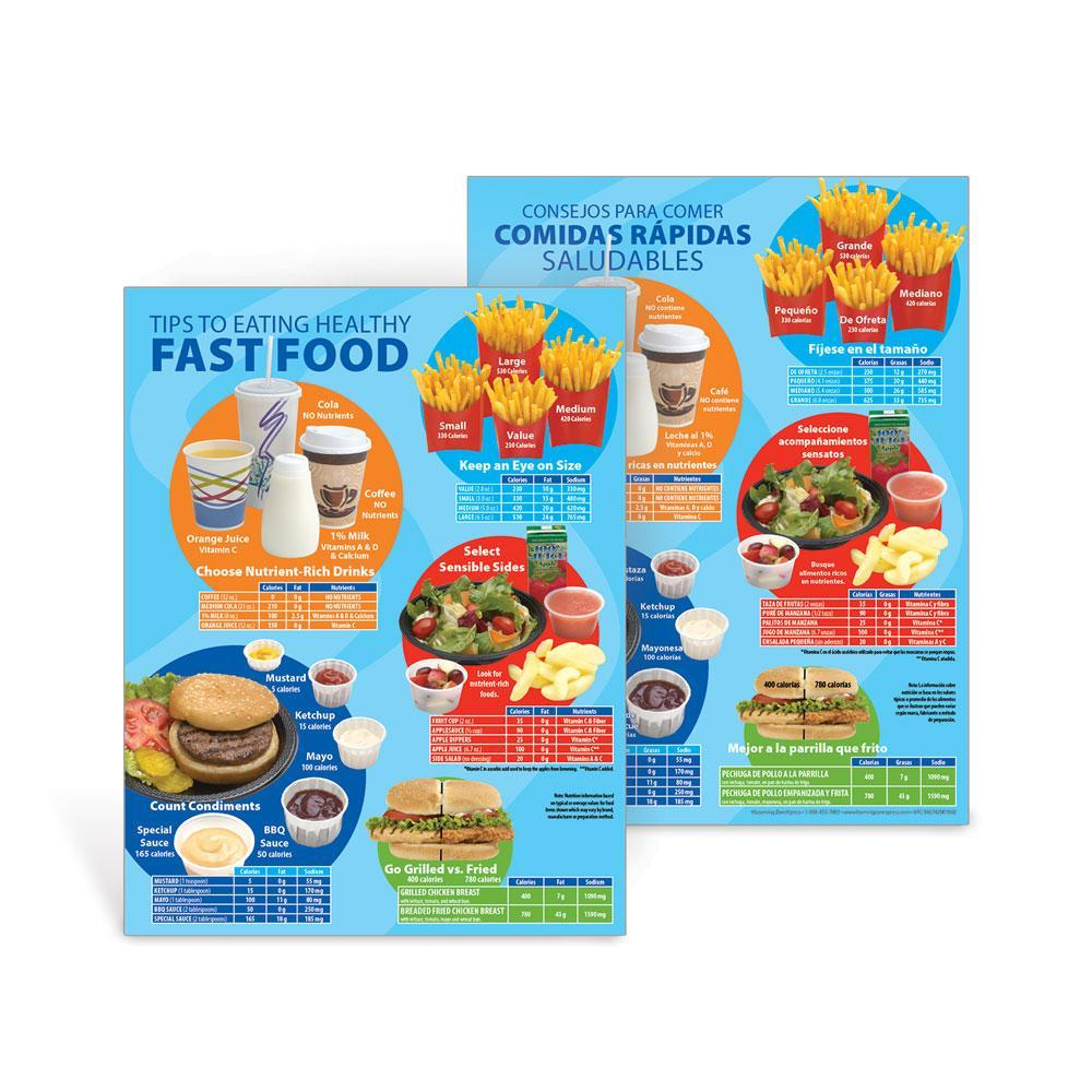 Tips to Eating Healthy Fast Food Handouts