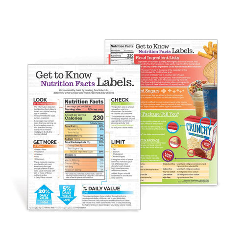Get to Know Nutrition Facts Labels Handouts