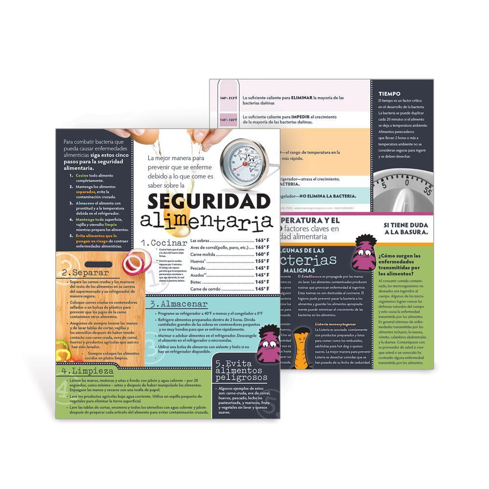 Food Safety Spanish Handouts