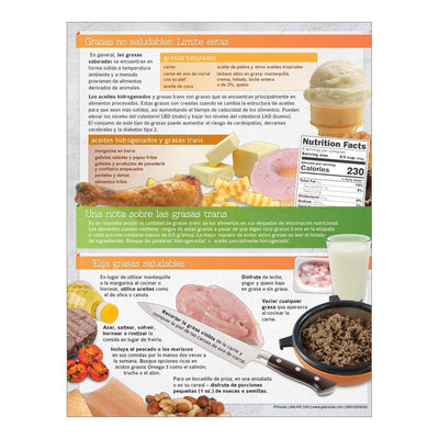 Fats: Make Heart-Healthy Choices Spanish Handouts