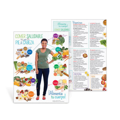 Adult Healthy Eating from Head to Toe Spanish Handout