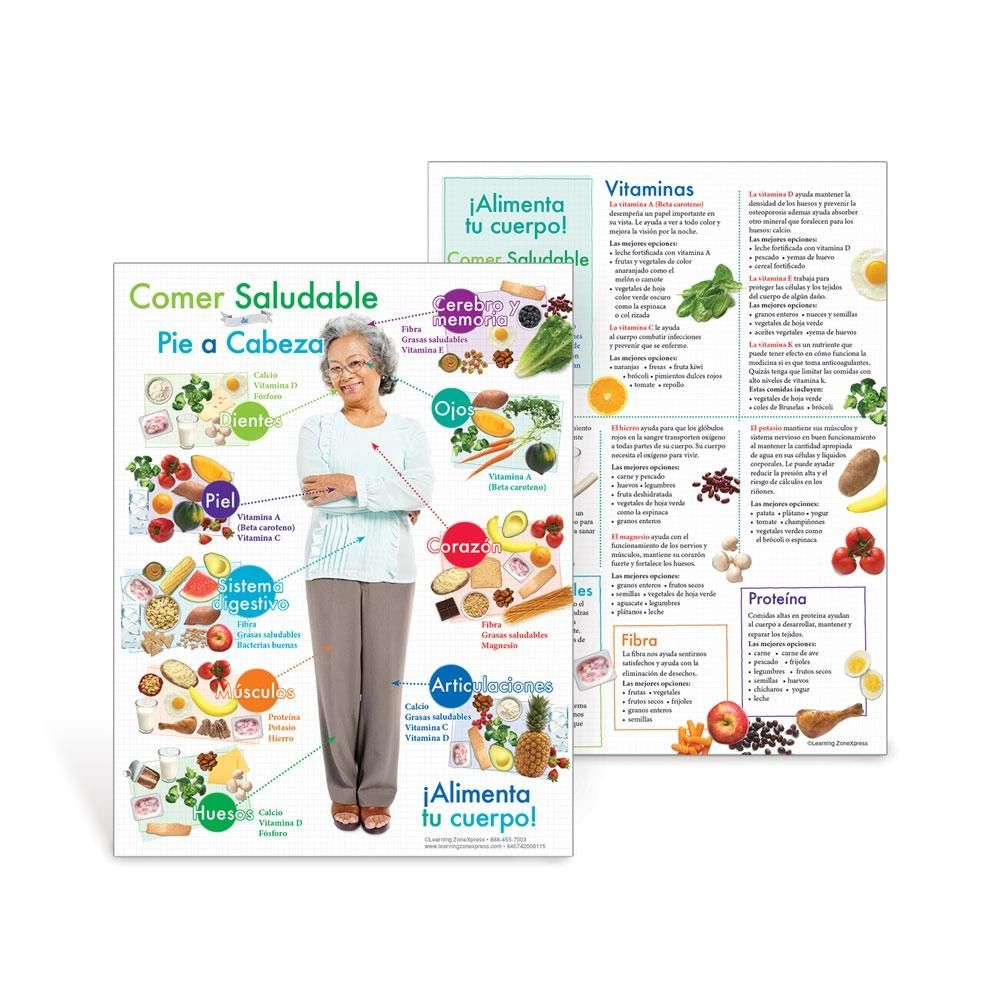 Older Adult Healthy Eating from Head to Toe Spanish Handouts