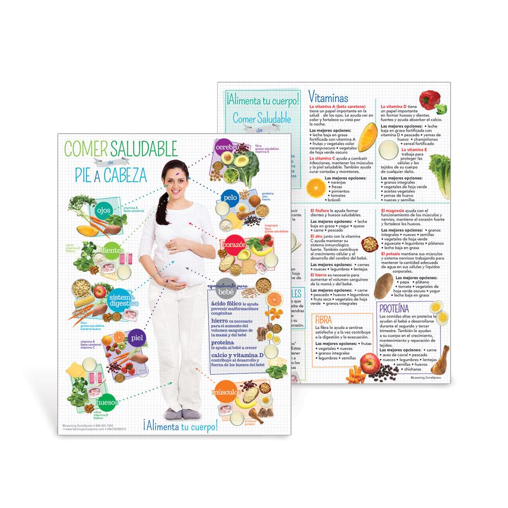 Expecting Moms Healthy Eating from Head to Toe Spanish Handouts