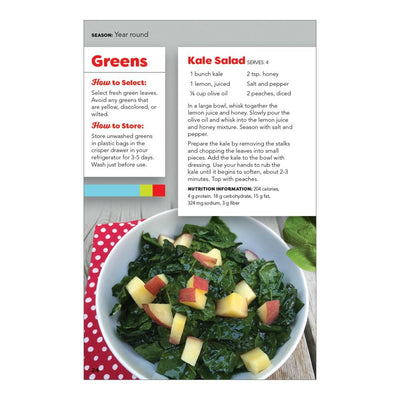 Farmers Market Kale Salad Recipe