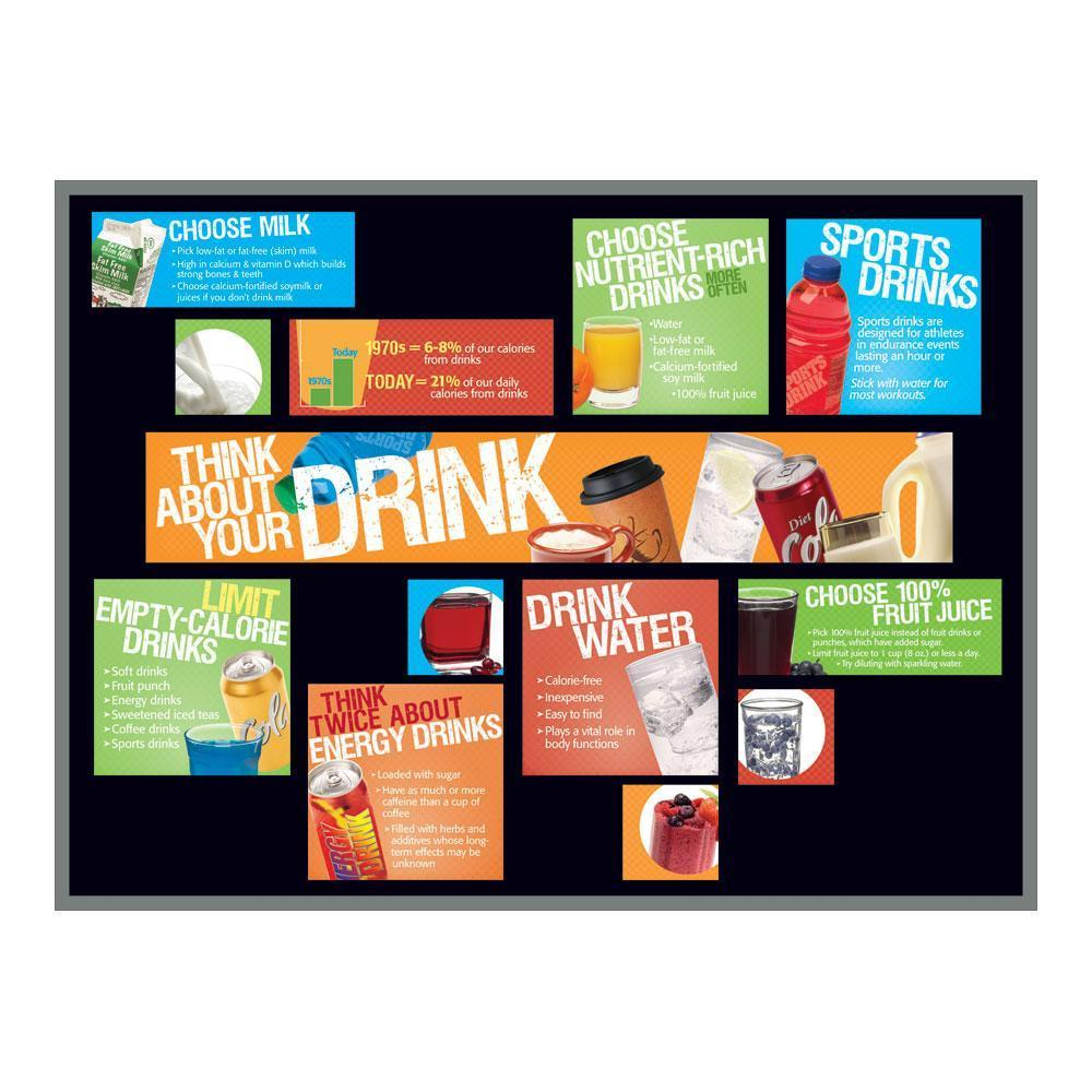 Think About Your Drink Bulletin Board Kit
