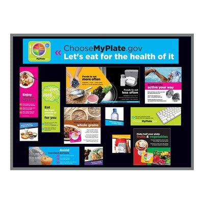 USDA MyPlate Bulletin Board Kit