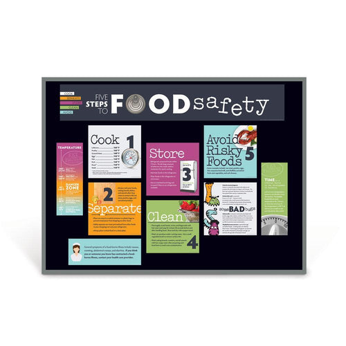 Food Safety Bulletin Board Kit
