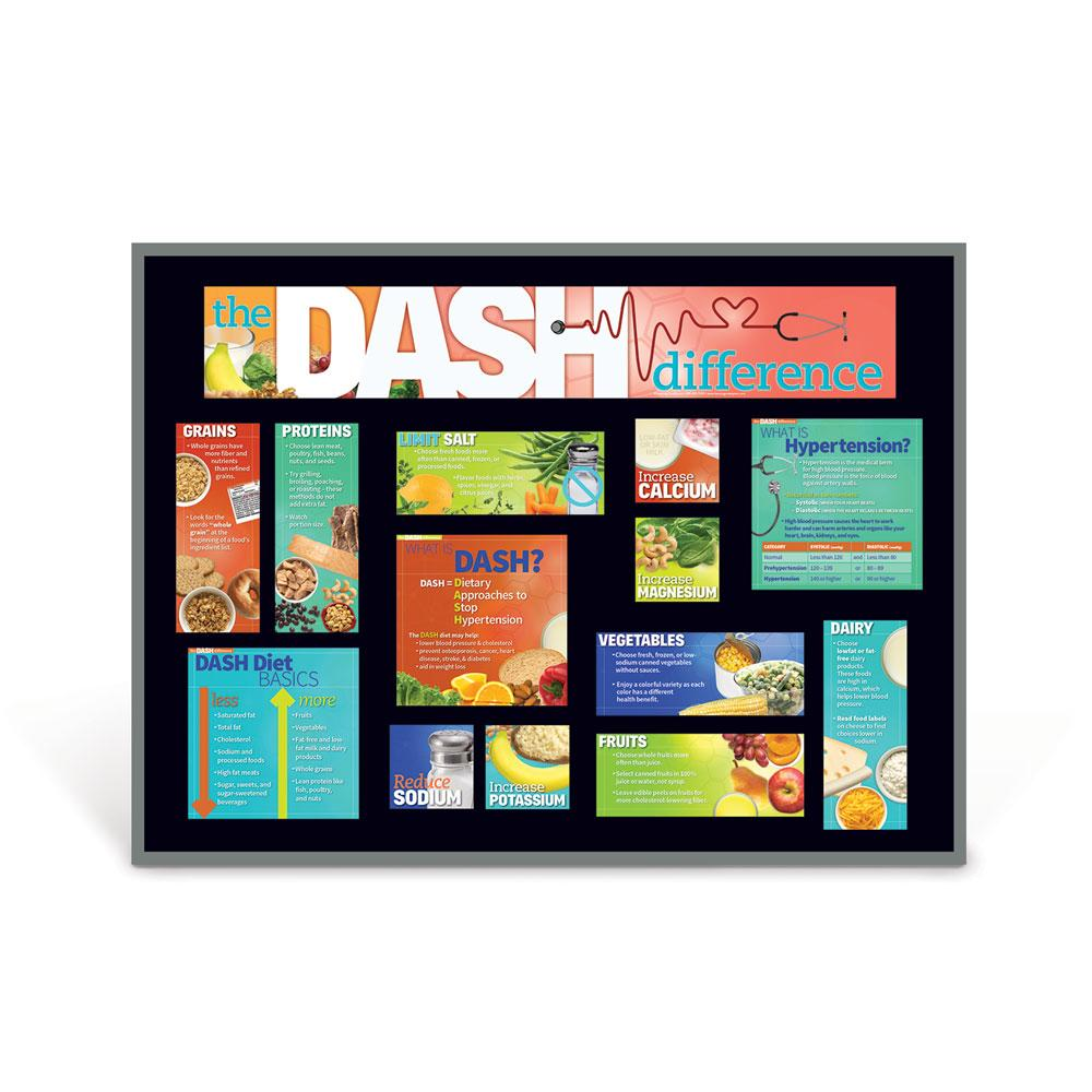 The DASH Difference Bulletin Board Kit