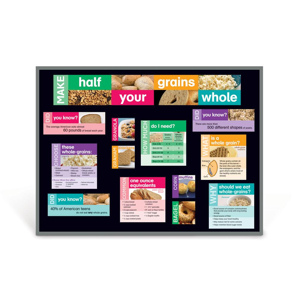 Food Groups Bulletin Board Set of 6 | Grains