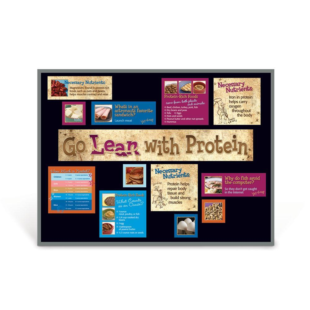 Food Groups Bulletin Board Set of 6 | Protein