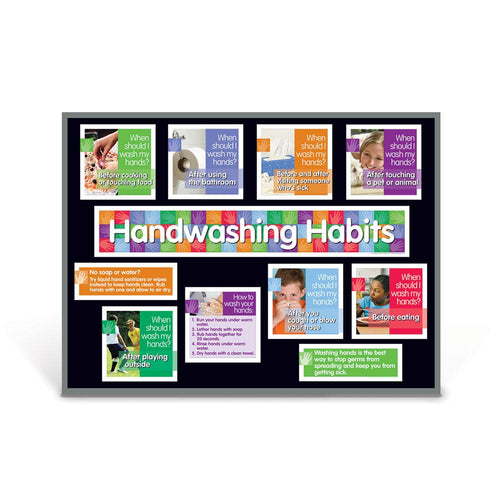 Handwashing Bulletin Board Kit