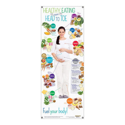 Expecting Moms Healthy Eating from Head to Toe Vinyl Banner