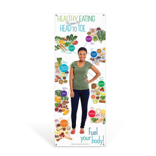 Adult Healthy Eating from Head to Toe Vinyl Banner