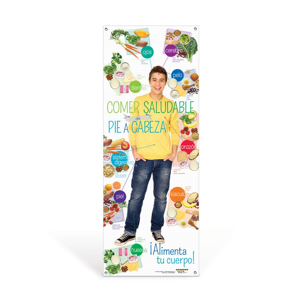 Teen Healthy Eating from Head to Toe Spanish Banner