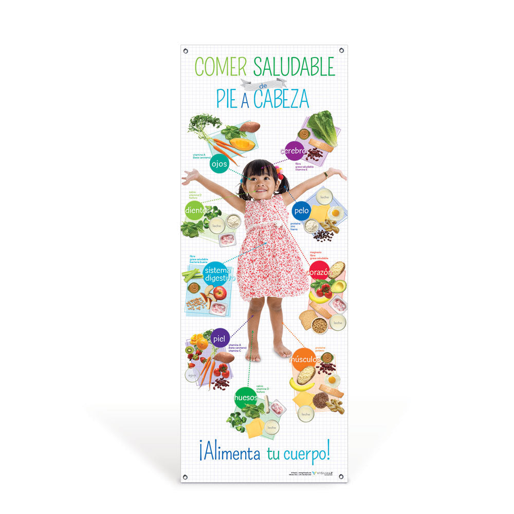 Preschool Healthy Eating from Head to Toe Spanish Vinyl Banner