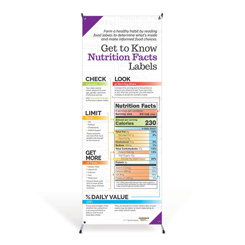 Get to Know Nutrition Facts Labels Vinyl Banner with Stand