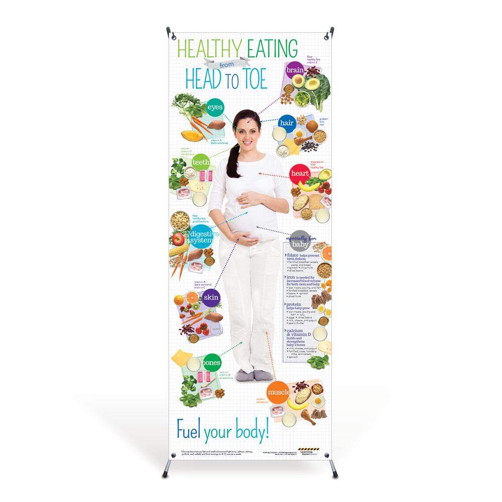 Expecting Moms Healthy Eating from Head to Toe Vinyl Banner with Stand
