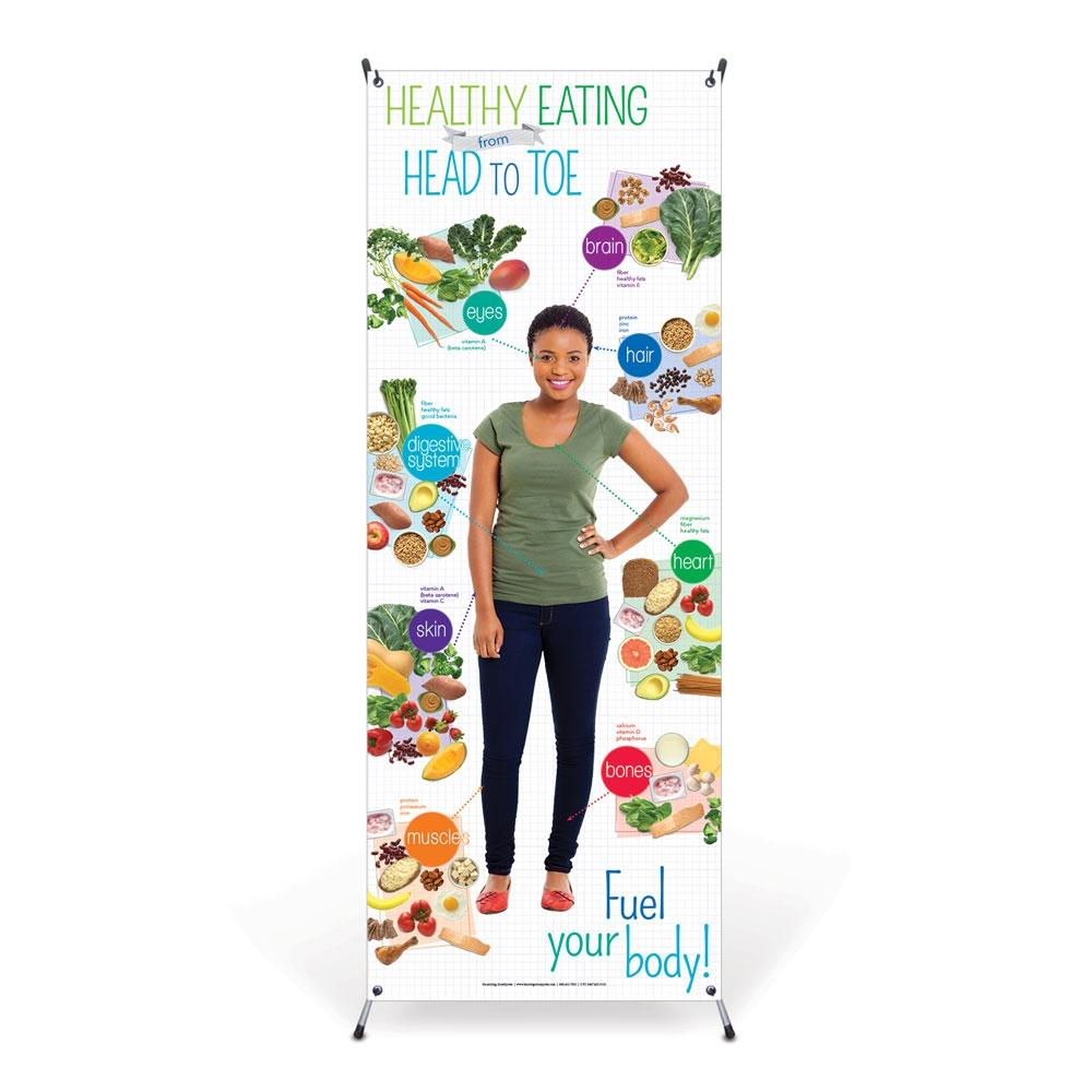 Adult Healthy Eating from Head to Toe Vinyl Banner with Stand