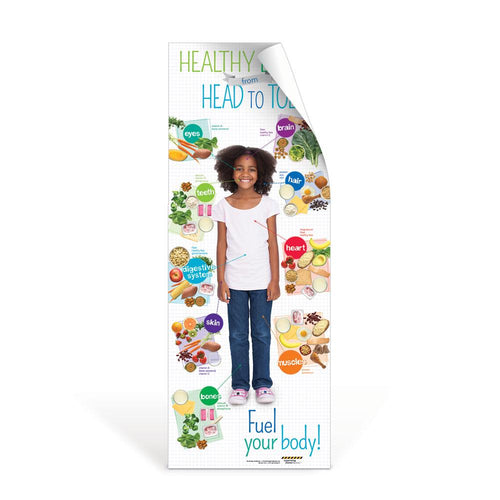Kids Healthy Eating from Head to Toe Decal Banner