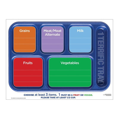 Educational Menu Boards: 1 Terrific Tray