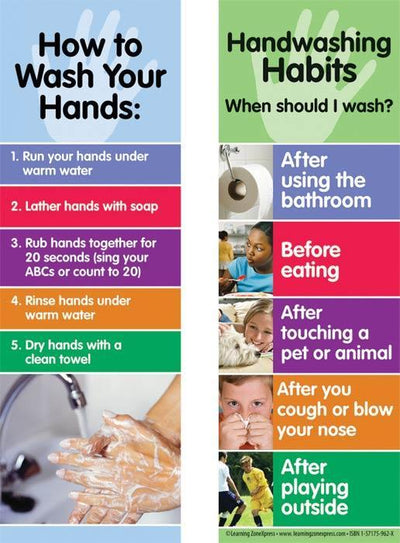 Hand Washing Habits Bookmarks