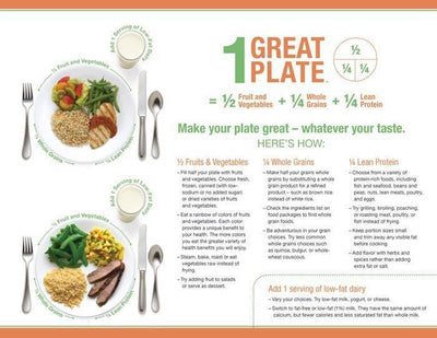 1 Great Plate® Make It Yours Handouts