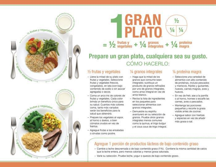 1 Great Plate®: Make It Yours Spanish Handouts