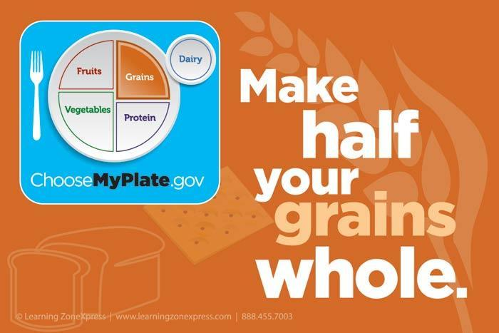 MyPlate Static Clings