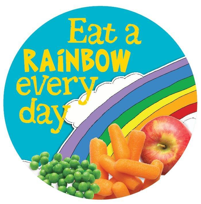 Celebrate Good Nutrition Stickers