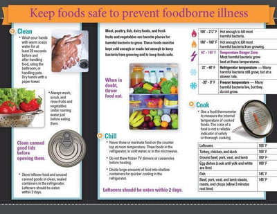 Food Safety for Older Adults Tri-Fold Brochures