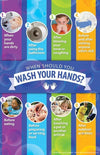 Hand Washing Poster Set