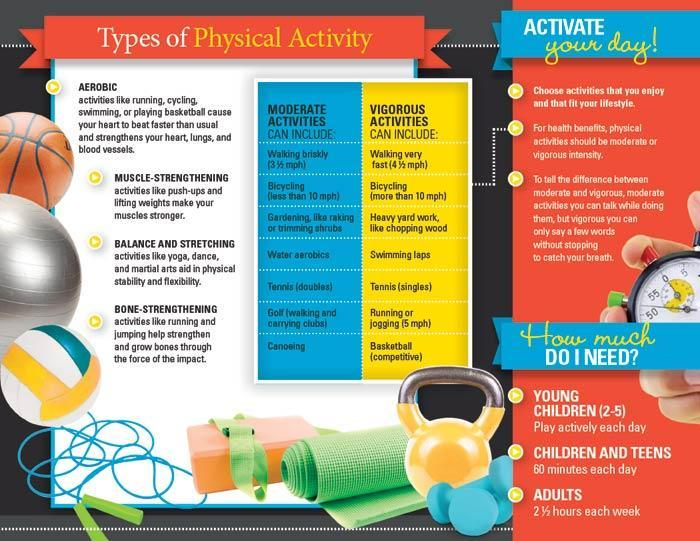 Physical Activity Tri-Fold Brochures