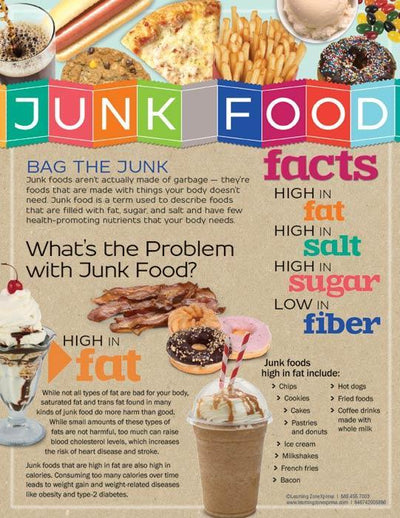 Junk Food Facts Handouts