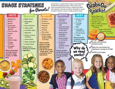 Snack Strategies Handouts: Healthy Snacks for Kids Back