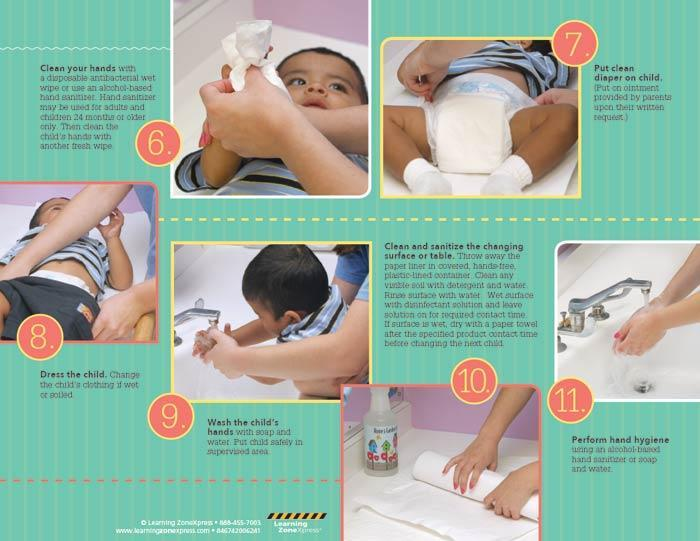 Proper Diapering Procedure Handouts