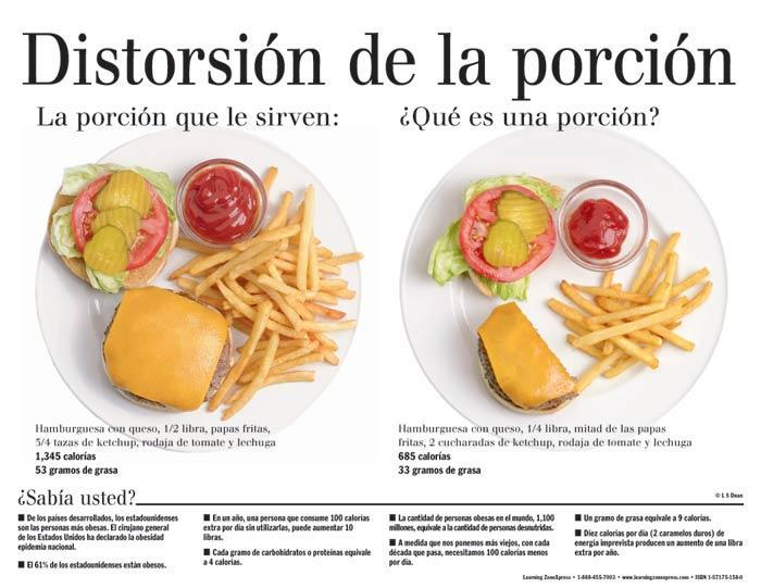 Portion Distortion® Handouts (Spanish)
