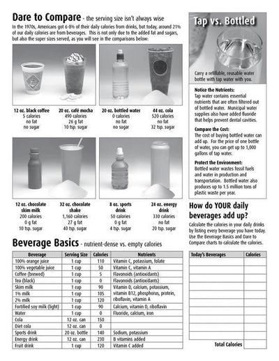 Sizing up Beverages Handouts
