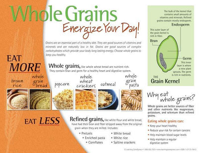 Whole Grains Handouts