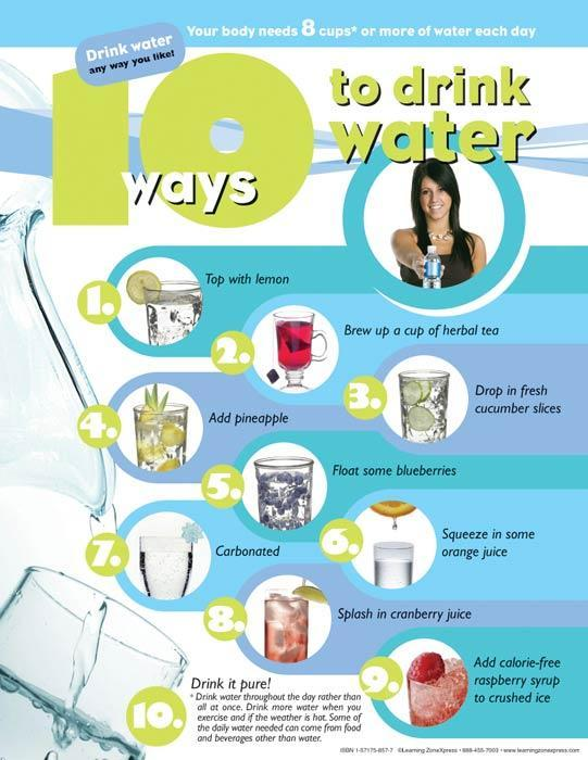 10 Ways to Drink Water Handouts