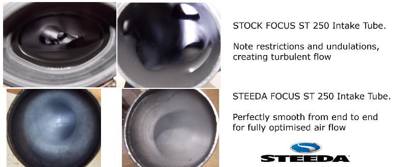 Steeda Focus ST inlet tube comparison to OEM tube restriction