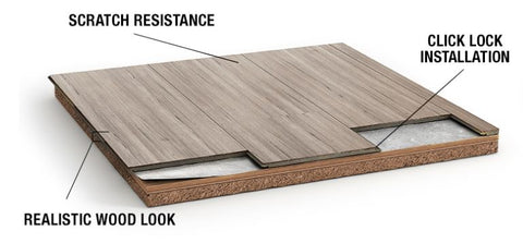 WHY CHOOSE LAMINATE FLOORING?