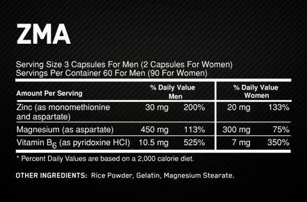 Optimum Nutrition ZMA | Muscle Players