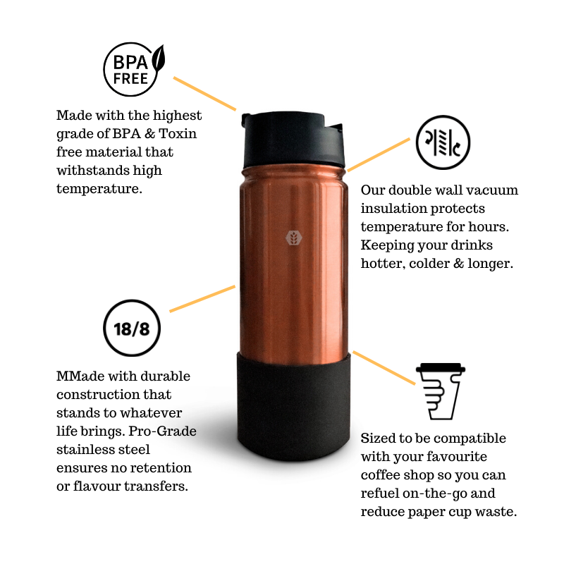 Soluxe Premium Rose Gold Thermal Shaker Flask 550ml