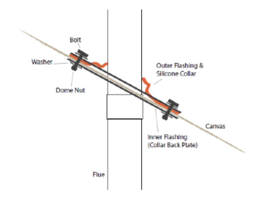Diagram showing how to install a stove flashing kit