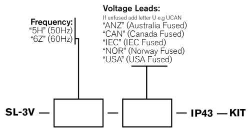 Compact Three Phase Voltage Logger Order Codes