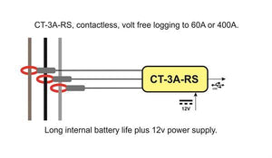 Electrocorder CT-3A-RS Three Phase Current Logger for Industry and Light Commercial
