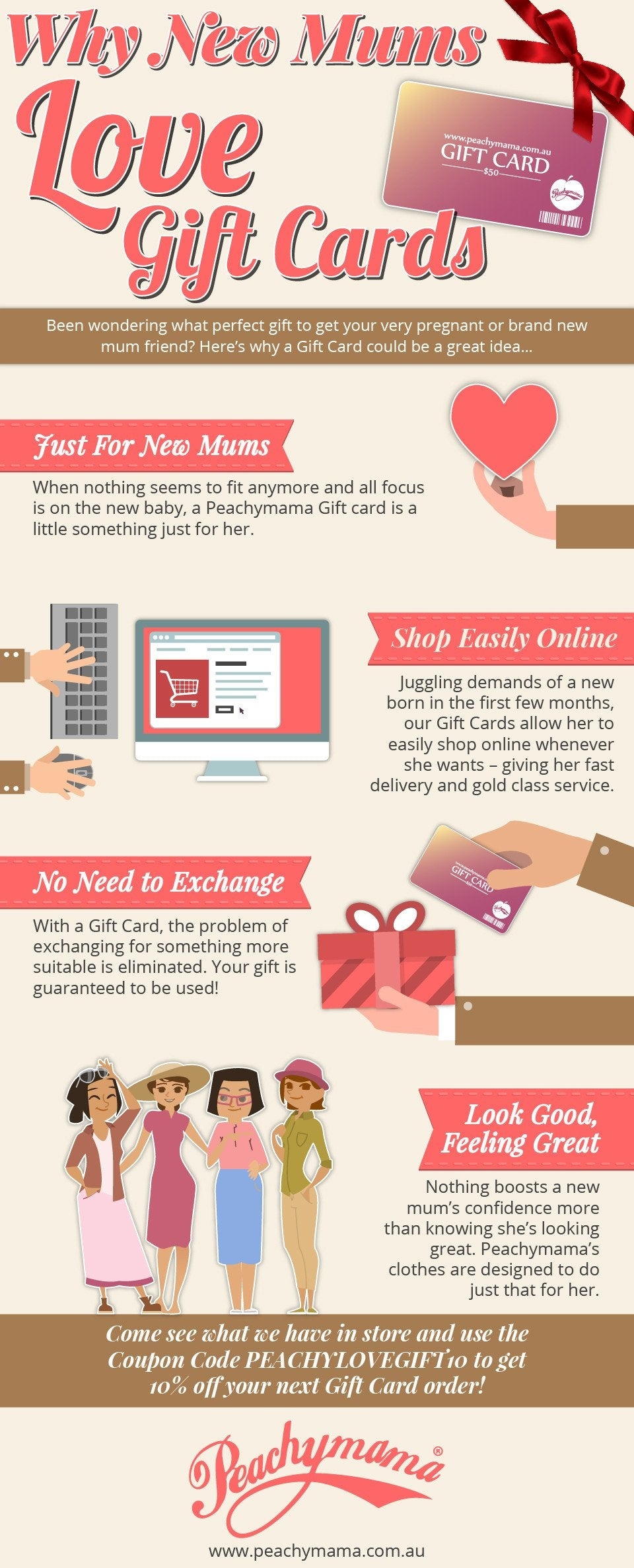Why New Mums Love Gift Cards Infographic